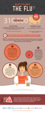 Battling the Flu Know Your OTCs infographic