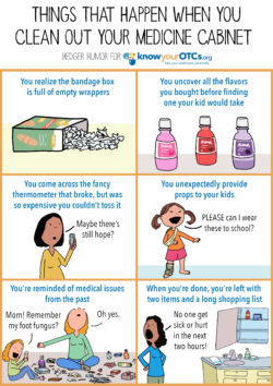 Know Your OTCs Spring Cleaning medicine cabinet graphic