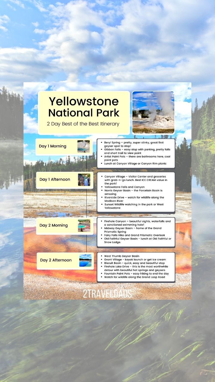 Download, 2 Days in Yellowstone Itinerary