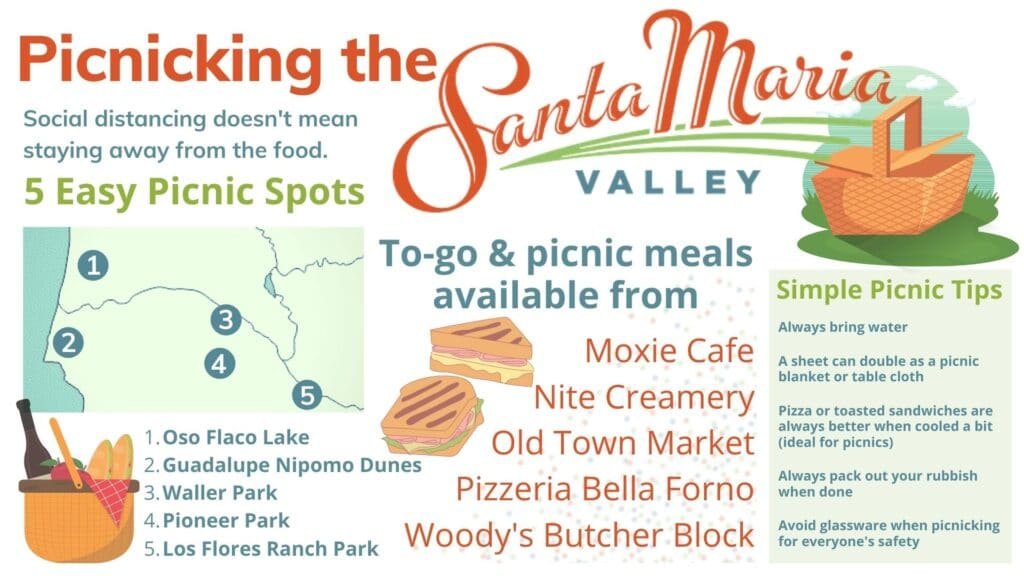 Picnicking is a great way to enjoy local cuisine and practice social distancing in wine country. The Santa Maria Valley has lots of options for picnic spots and local restaurants ready to help out.